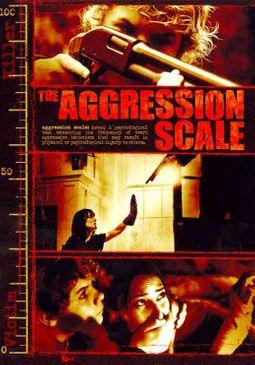 AGGRESSION SCALE